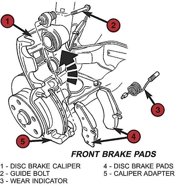 Brake Job On 2000-2006 Mercedes-Benz Sprinter Van