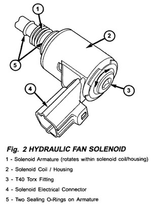 Service manual [2008 Jeep Wrangler Hydraulic Fan Pump