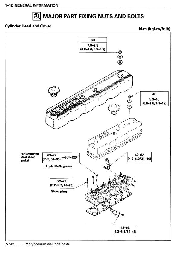 shop manual de servicio mecanico 4BG1 6BG1 ISUZU Motor