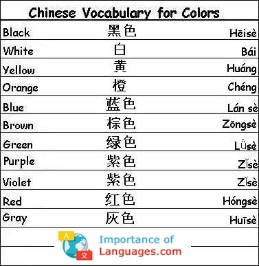 Chinese Words for Colours