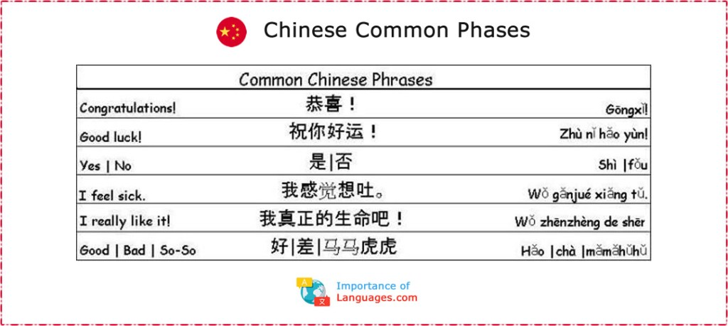 Chinese Common Phases