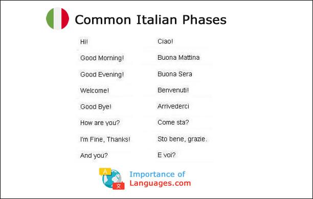 Common Italian Phases