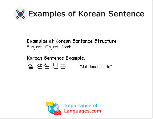 Examples of Korean Sentence