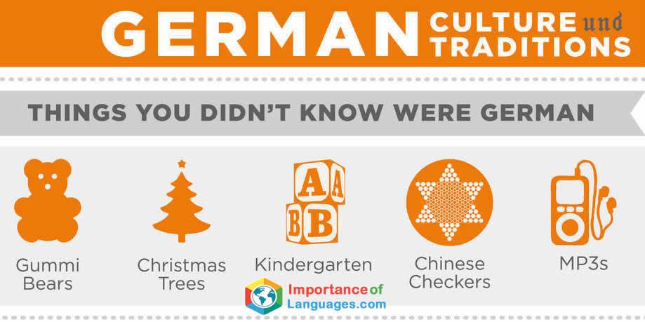 German Cultural Examples