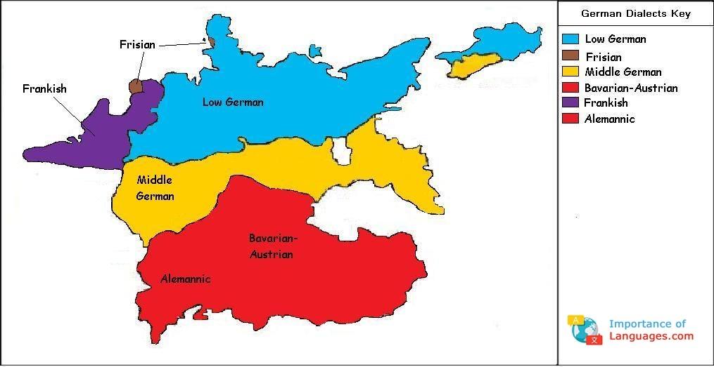 German Dialets Map