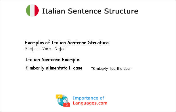 Italian Sentence Structure