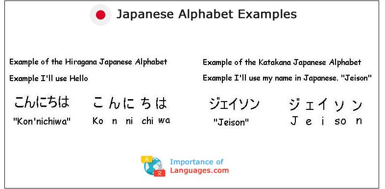 Japanese Alphabet Examples