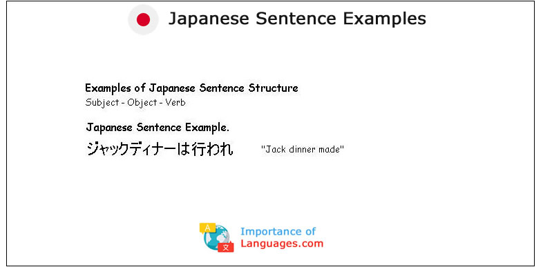 Japanese Sentence Examples