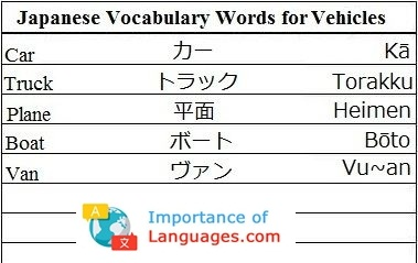 Japanese Words For Vehicles