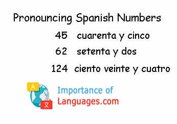 Pronouncing Spanish Numbers Examples