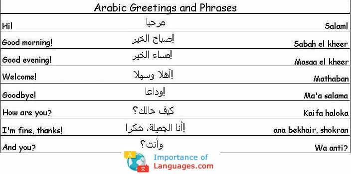 common arabic greetings