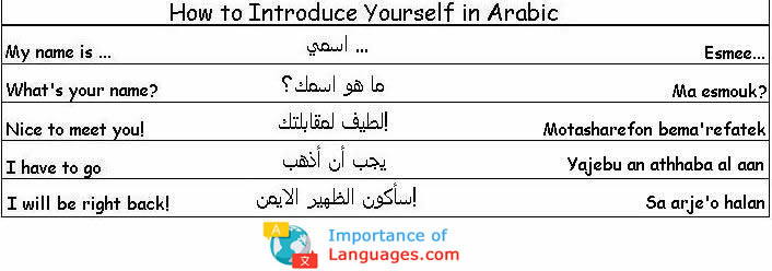 Arabic Introductions