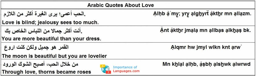 Learn Common Arabic Phrases Learn Arabic Language Phrases