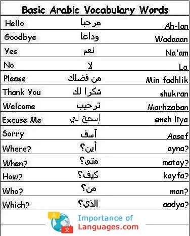 basic words arabic
