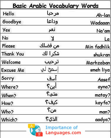 basic words arabic