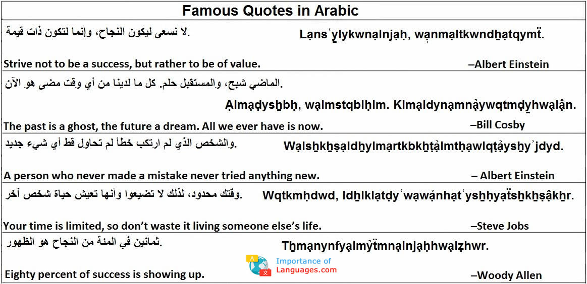 Famous quotes in Arabic