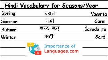 hindi words for seasons year