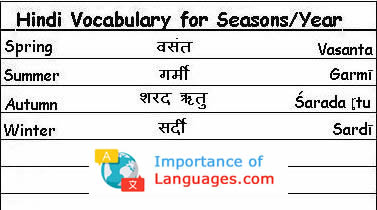 hindi words for seasons year