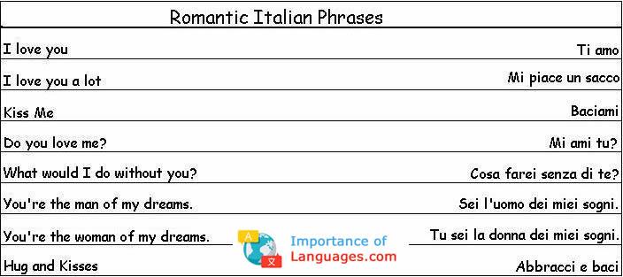 Italian romantic phrases
