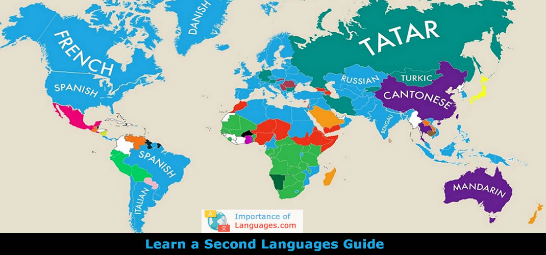 Learning a Second Language Guide
