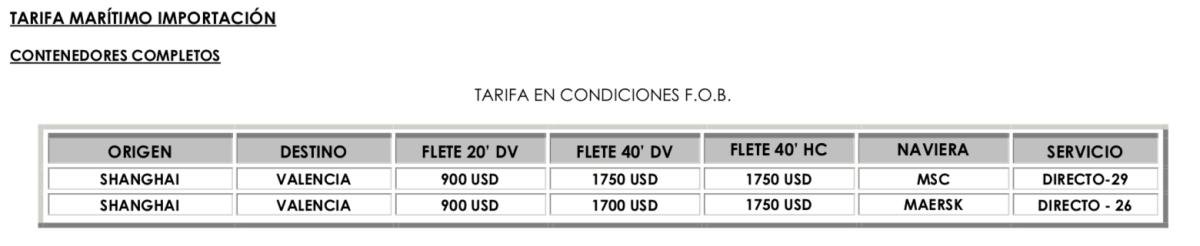 Ejemplo Tarifa Transporte Marítimo desde Shanghai a Valencia