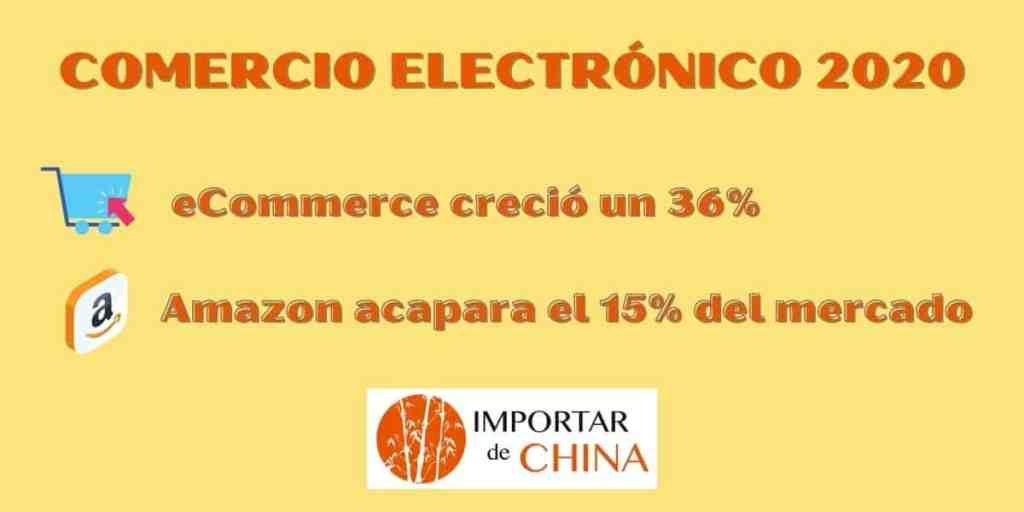 Cifras comercio electrónico para importar de China.
