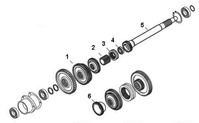 B-Series Transmission & PTO Parts
