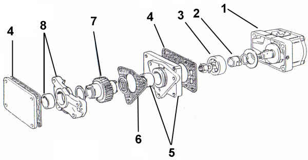 Hydraulic Pumps and Power Steering Pumps