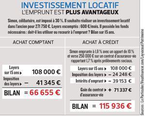 Le Gouvernement Cache La Verite Aux Contribuables Francais Ils