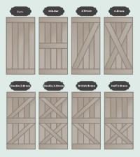Blog - Make Your Own Barn Door