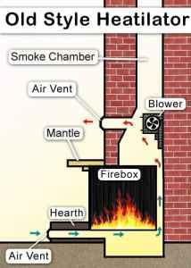 Heatilator-Wood-Burning-Impressive-Climate-Control-Ottawa-500x700