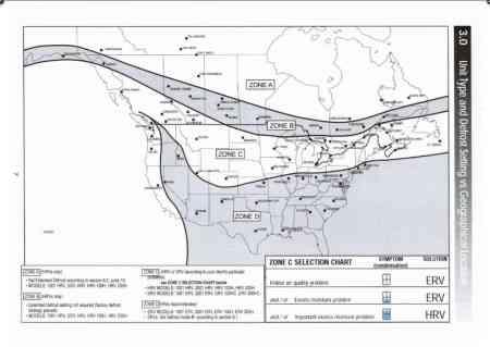 HRV-vs-ERV-Canada-Impressive-Climate-Control-Ottawa-1140x807