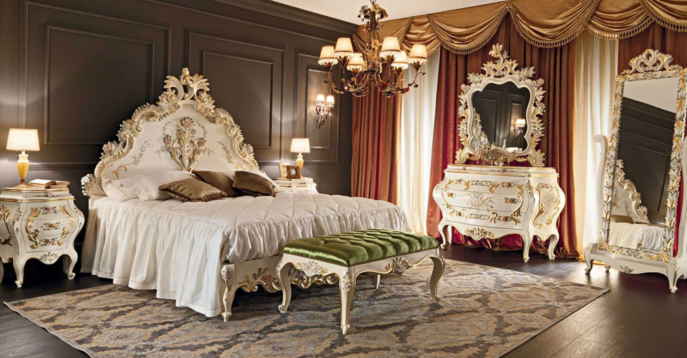 Victorian Interior Design Characteristics And History