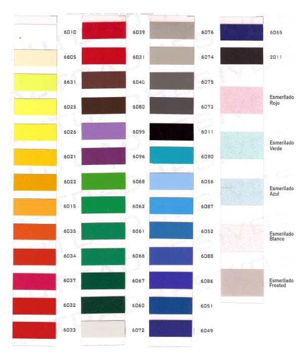 Cdigo de Colores