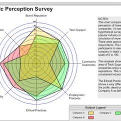 How To Do A Spider Diagram On Powerpoint Platinum Air Suspension Wiring Improbable Research » Blog Archive