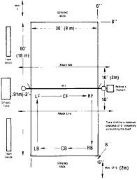 beach volleyball court diagram 4 ohm wiring what s the size supposed to be an indoor