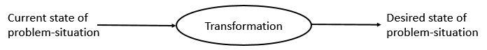 Transformation-Type1