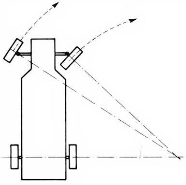 Free 1995 Jeep Yj Wiring Diagrams 1995 Jeep YJ Antenna