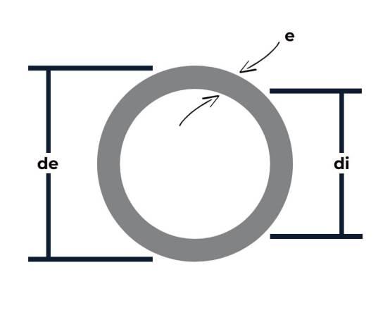 Corte transversal de tubería Artículo