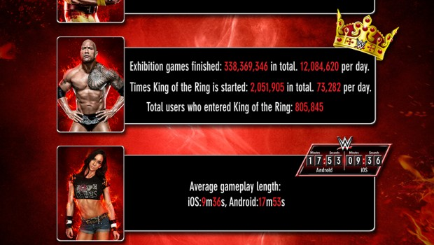 2K Announces Gameplay Additions For WWE SuperCard