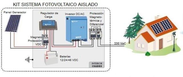 Fotovoltaica Aislada en Chiclana 1