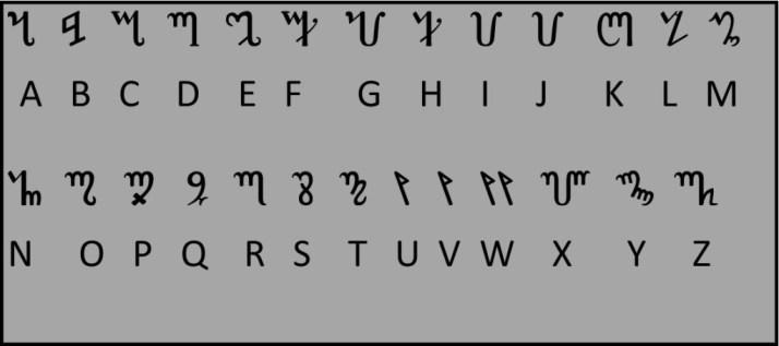 Magickal Alphabets Stepping Aside