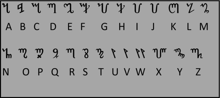 Theban Script