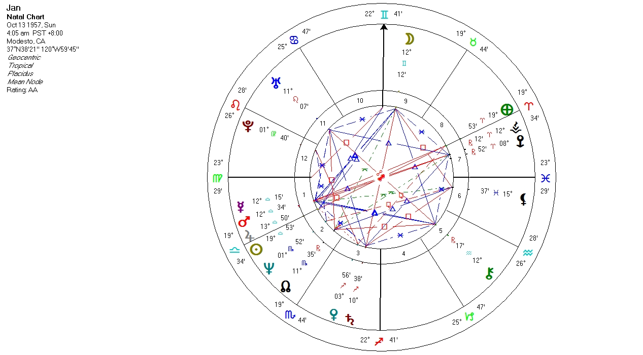 Theres a merkaba in my astrological chart stepping aside ccuart Images