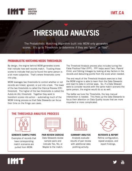 thumbnail of imt-threshold-analysis