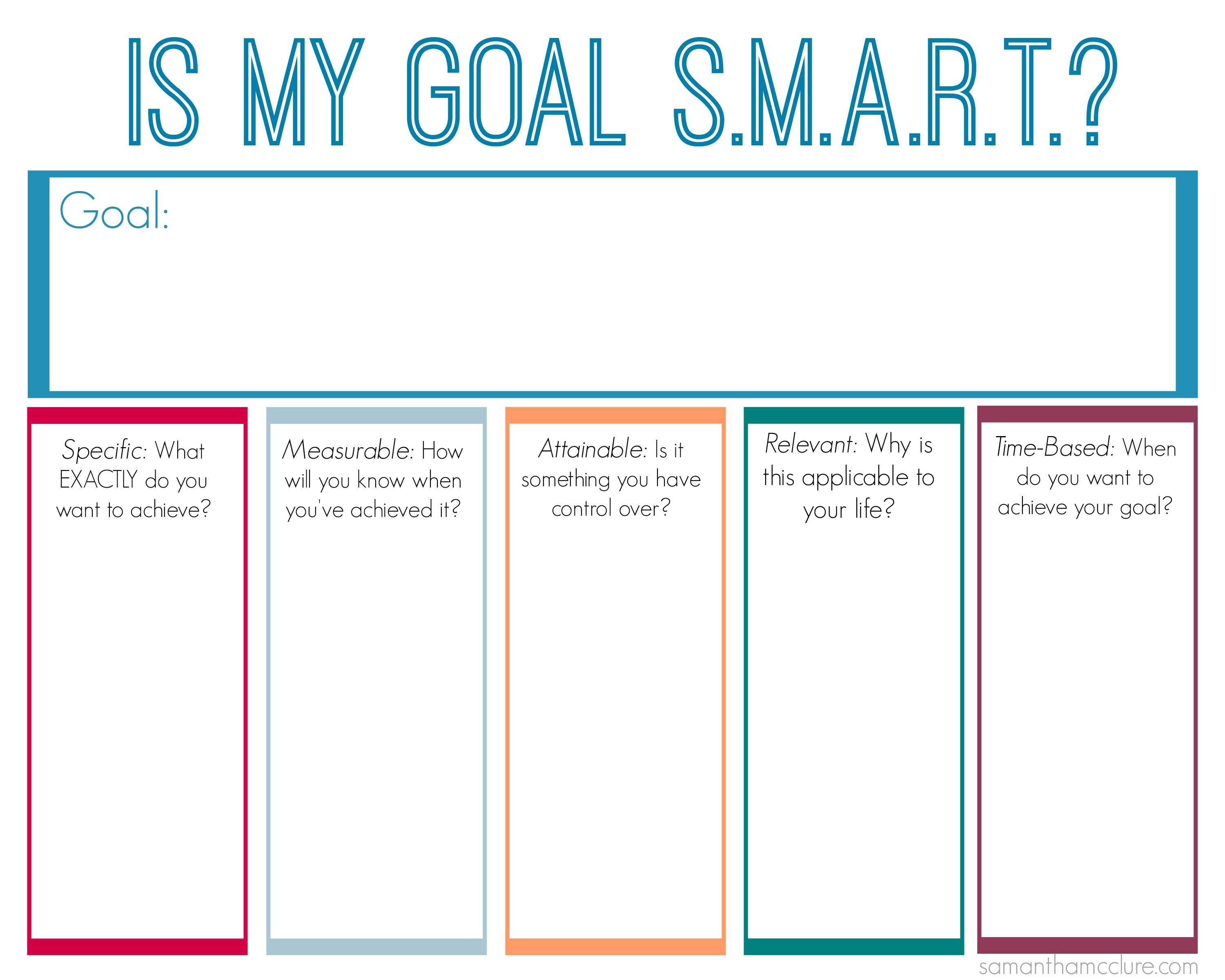 Smart Goals Images I M That Teacher