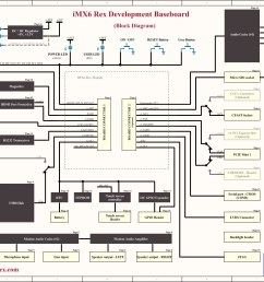 rv micro monitor panel wiring diagram sea ray trim wiring kib monitor panel models kib monitor [ 1192 x 840 Pixel ]