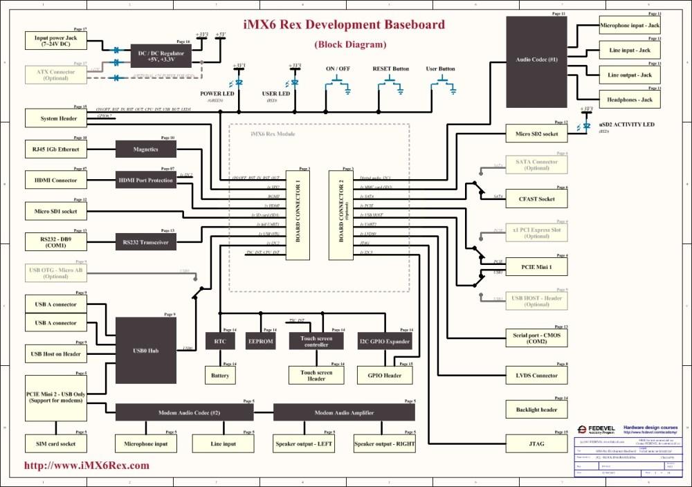medium resolution of rv micro monitor panel wiring diagram sea ray trim wiring kib monitor panel models kib monitor