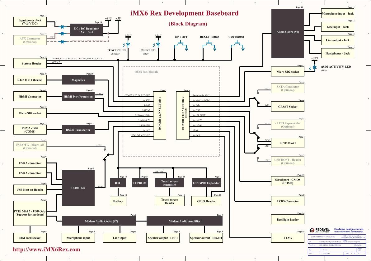 hight resolution of rv micro monitor panel wiring diagram sea ray trim wiring kib monitor panel models kib monitor