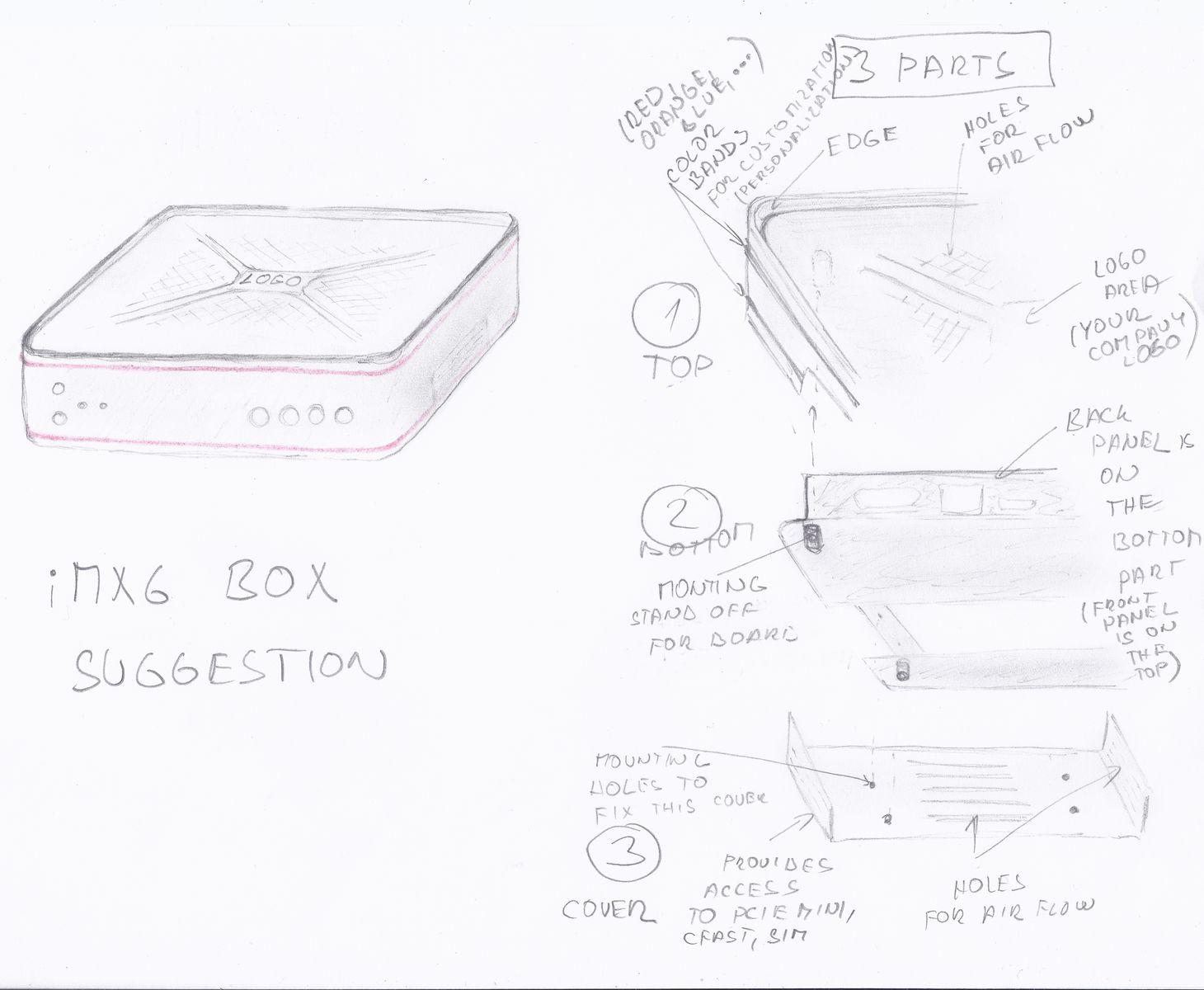 iMX6 Rex Box Suggestion